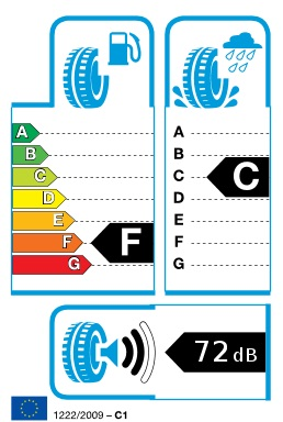 Dæklabel viser hvilke egenskaber sommerdækket har. Bla. brændstoføkonomi og støjniveauet i dækket